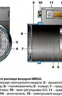 Регулировка расходомера воздуха