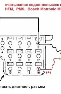 Считывание кодов ошибок с ЭБУ